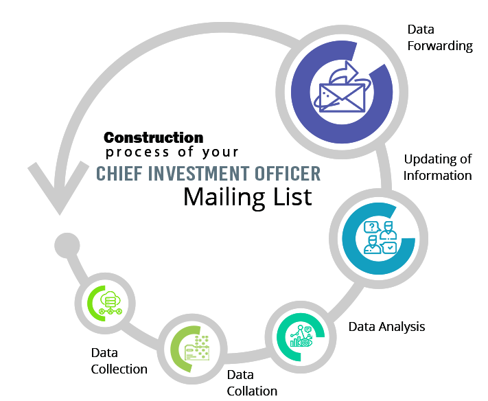 Chief Investment Officer Email List